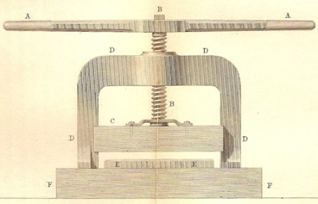 1780 James Watt copying press patent diagram